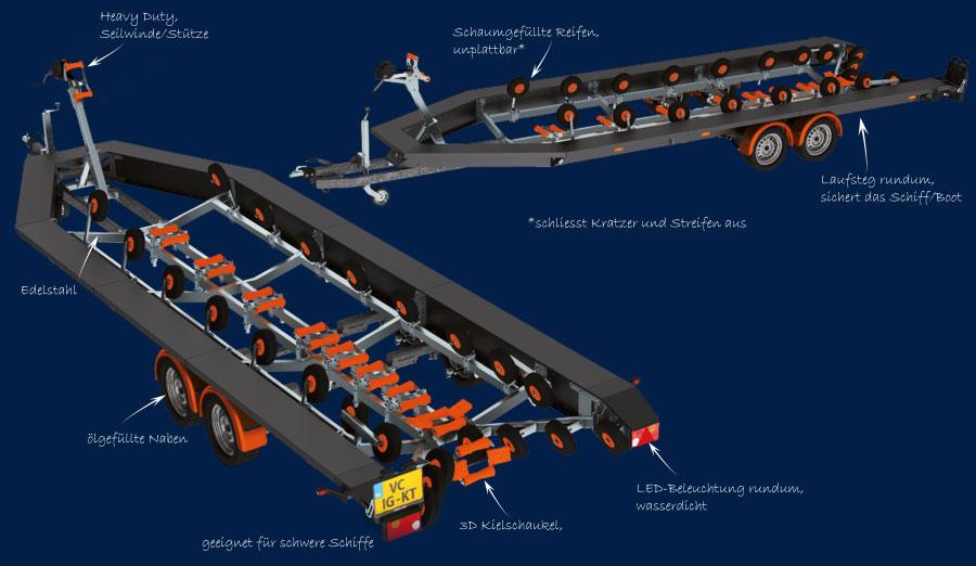 Vanclaes - Maßgefertigte Bootsanhänger als Original